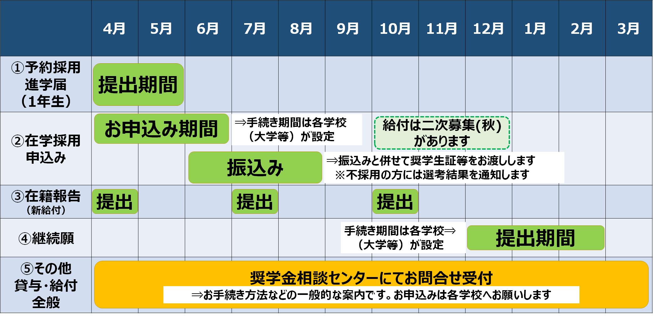 お役立ちカレンダー(大学生)20210927