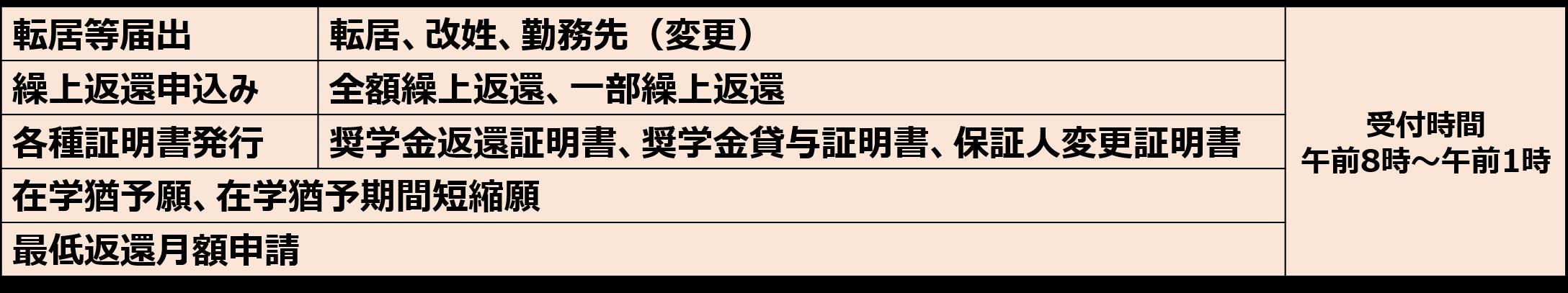 スカラネット・パーソナル1