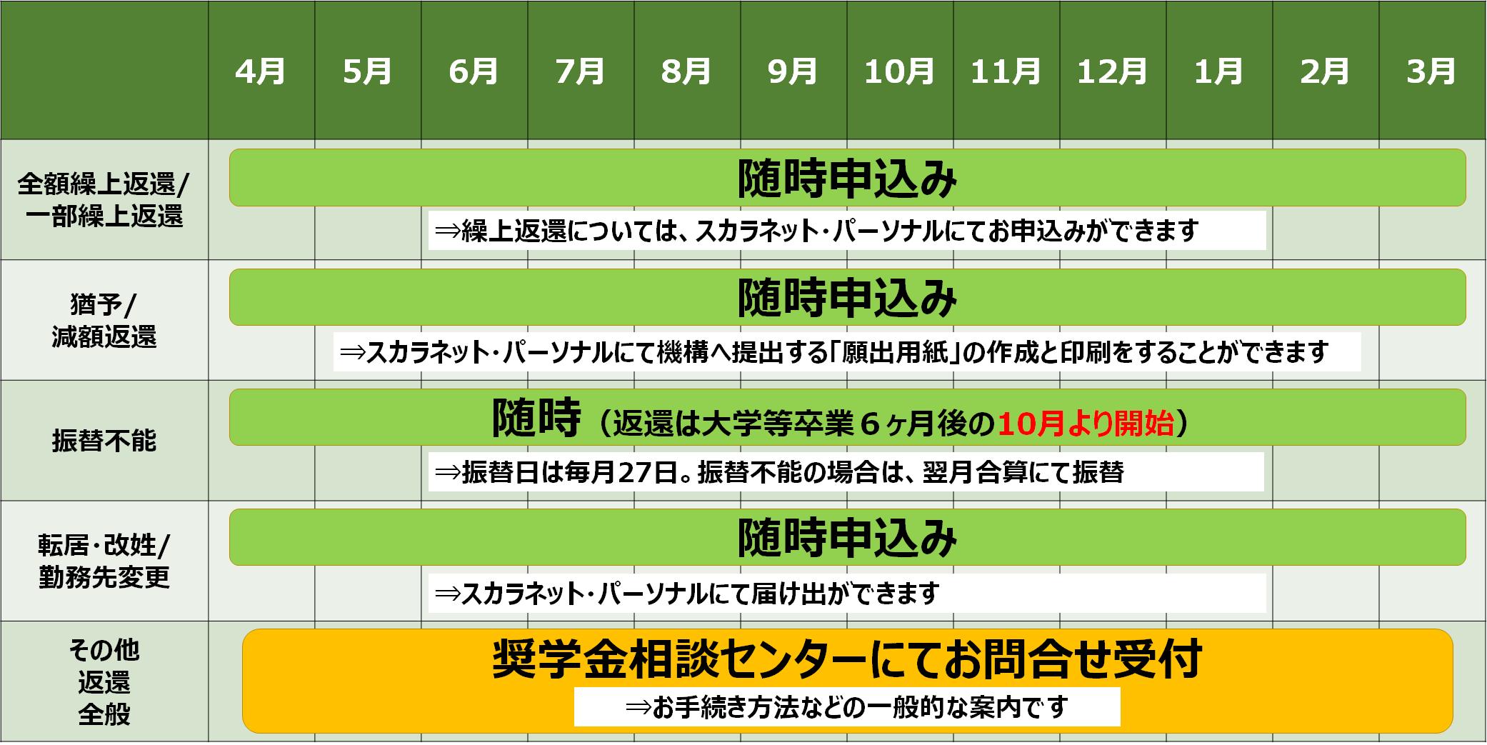 お役立ちカレンダー(社会人)20210927