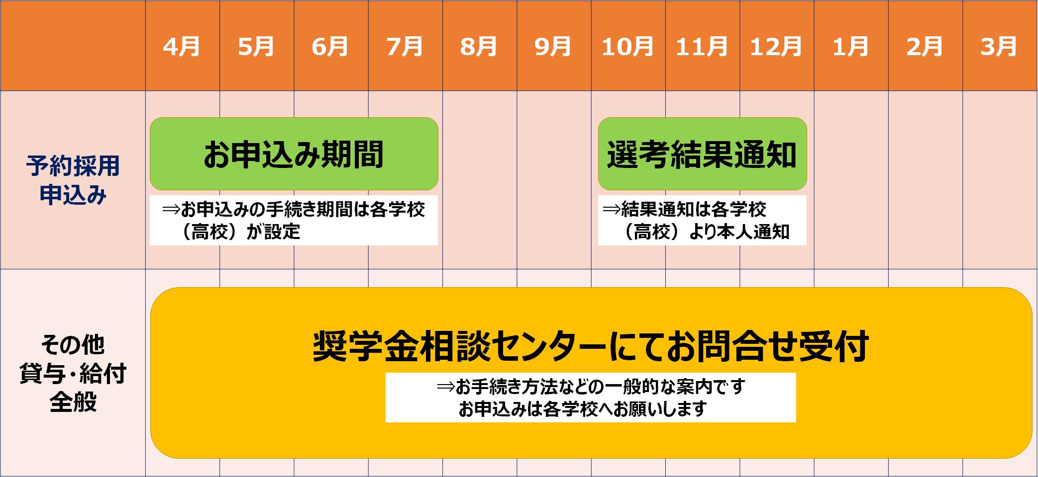 お役立ちカレンダー(高校生)20210927